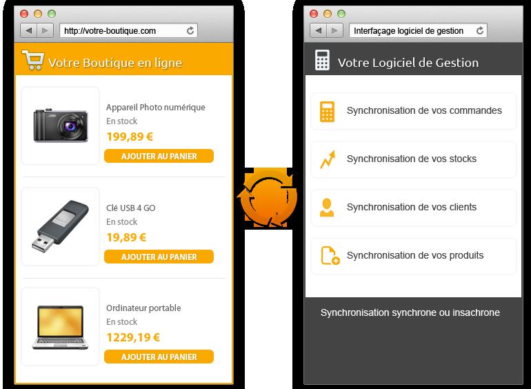 synchronisation_logiciel_gestion